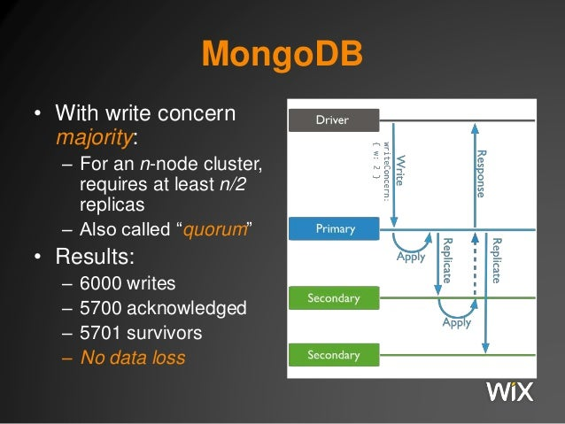 Put your thinking cap on for Mongodb consul
