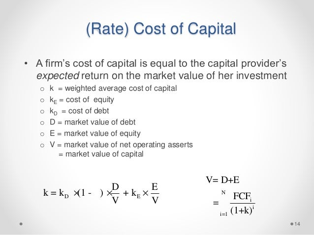 david durand the cost of capital If leverage affects the cost of capital and the value of the firm, an optimum capital structure would be obtained at that combination of debt and equity that maximizes the total value of the firm or minimizes the weighted average cost of capital.