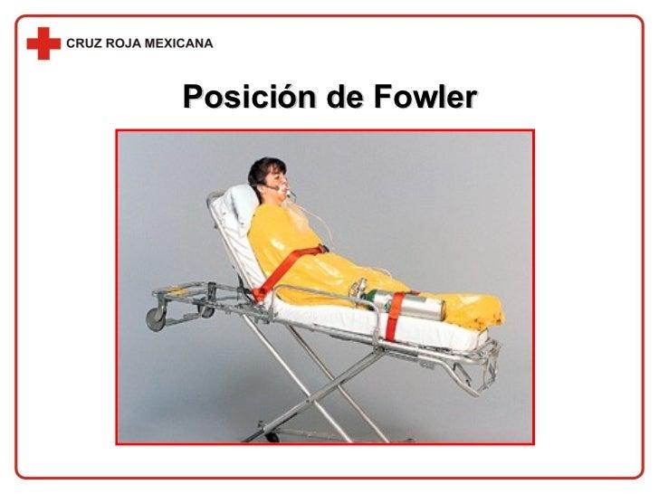 Posición de Fowler