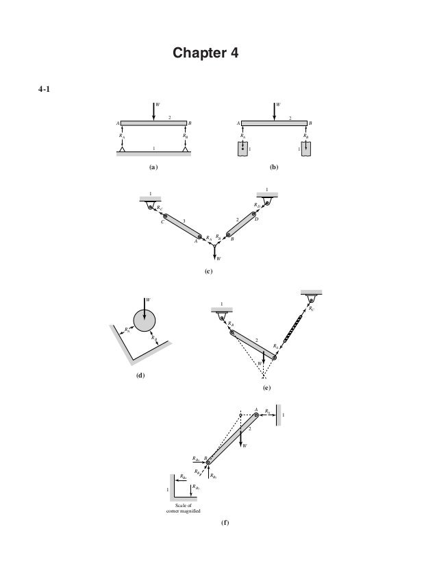 Chapter 4 4-1 1 RC RA RB RD C A B W D 1 23 RB RA W RB RC RA 2 1 W RA RBx RBx RBy RBy RB 2 1 1 Scale of corner magnified W ...