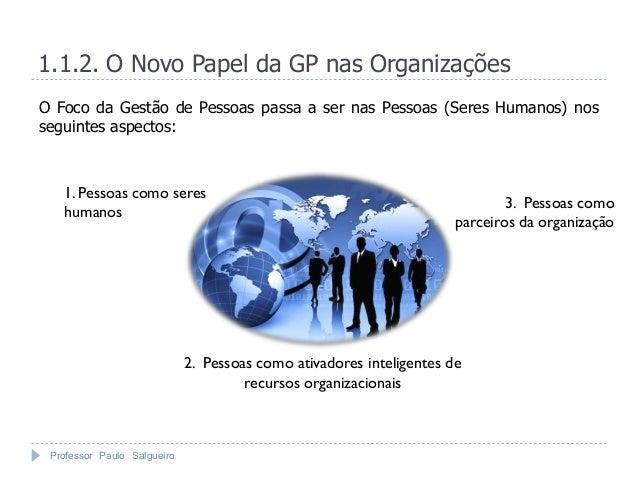 1.1.2. O Novo Papel da GP nas OrganizaçõesO Foco da Gestão de Pessoas passa a ser nas Pessoas (Seres Humanos) nosseguintes...