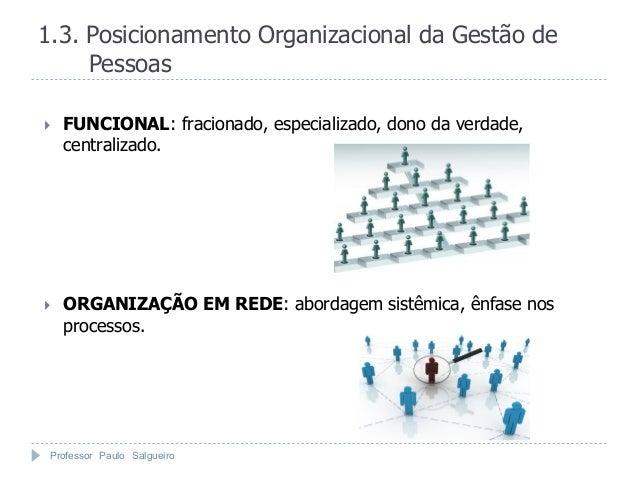 1.3. Posicionamento Organizacional da Gestão de     Pessoas   FUNCIONAL: fracionado, especializado, dono da verdade,    c...