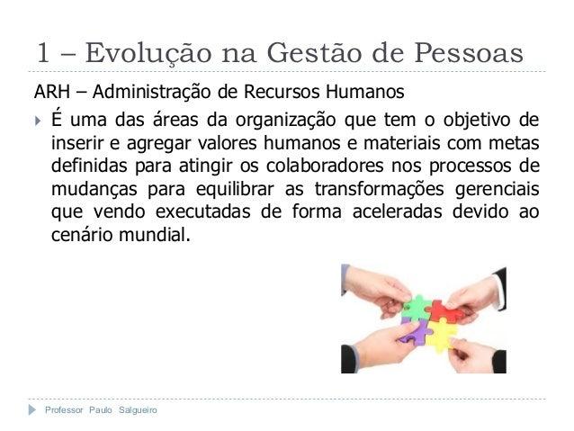 1 – Evolução na Gestão de PessoasARH – Administração de Recursos Humanos É uma das áreas da organização que tem o objetiv...