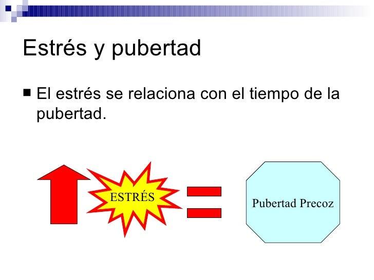Estrés y pubertad <ul><li>El estrés se relaciona con el tiempo de la pubertad. </li></ul>ESTRÉS Pubertad Precoz
