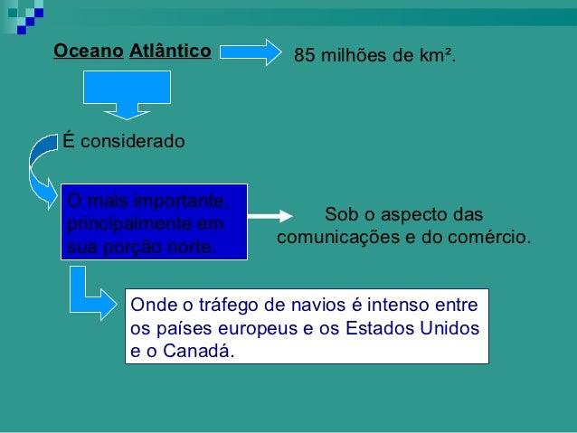 Oceano Atlântico          85 milhões de km².É considerado O mais importante, principalmente em          Sob o aspecto das ...