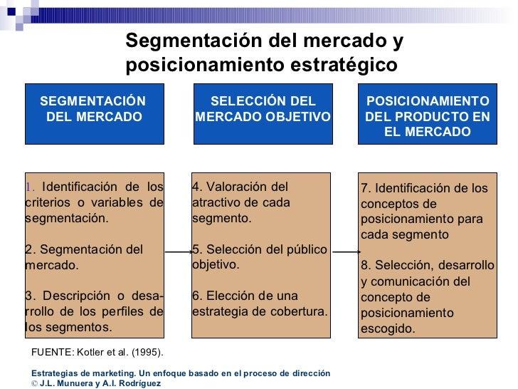 Cap 237 Tulo 2 Mercado De Referencia Segmentaci 243 N Y