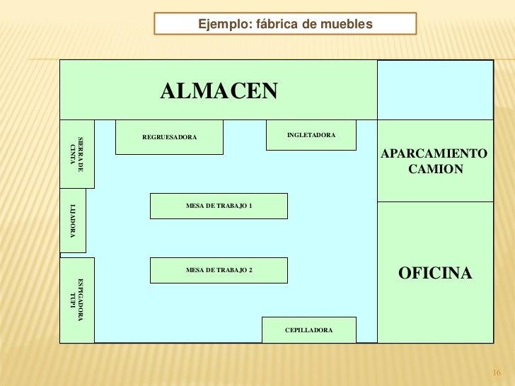 Image Result For Almacenes De Muebles