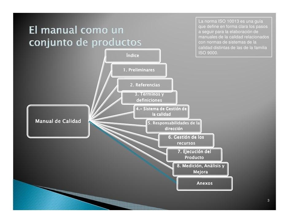 Cap U00edtulo 6 El Manual De La Calidad