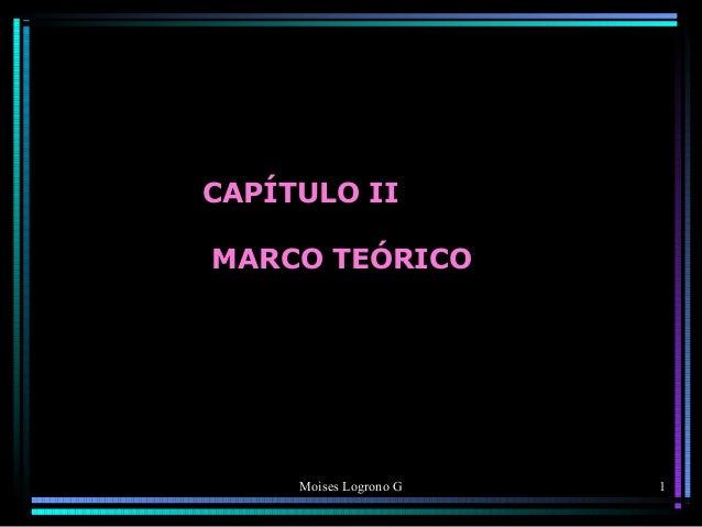 Moises Logrono G CAPÍTULO II MARCO TEÓRICO 1