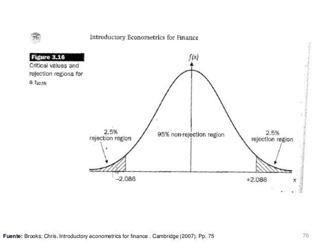 Capítulos i y ii econometría aplicada a finanzas