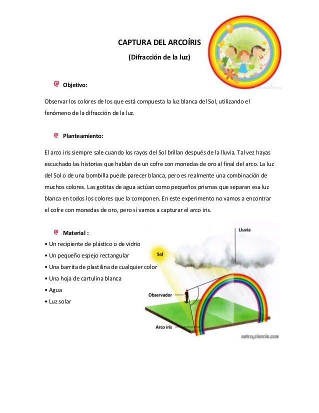 CAPTURA DEL ARCOÍRIS                                   (Difracción de la luz)         Objetivo:Observar los colores de los...