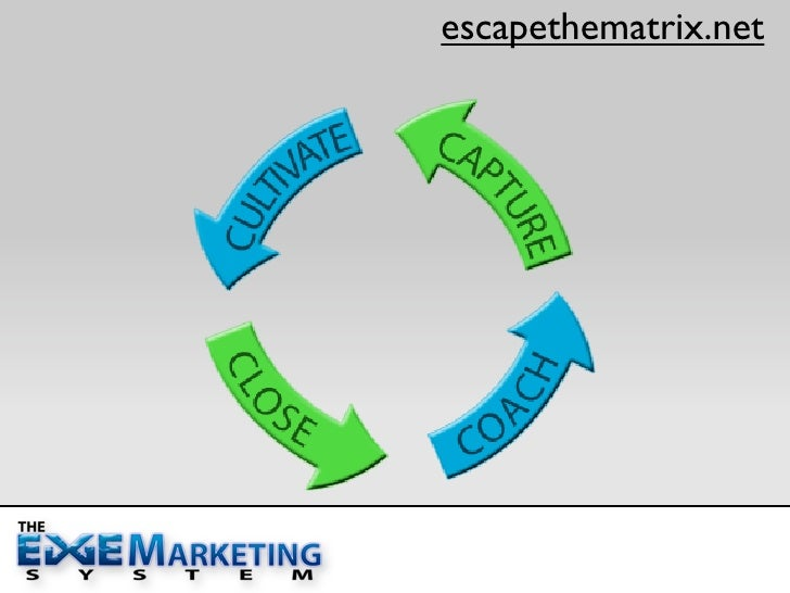 the 4 c s of marketing