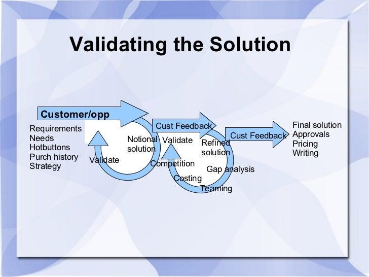validation strategies Subject: interpersonal communication author: milushka lok teacher: benoit verplancke topic: validation strategies date: 01-21-2013 validation strategies.