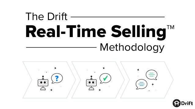 Real-Time Selling™ Methodology The Drift ?