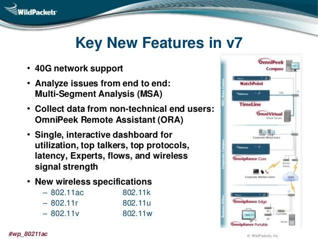 WildPackets OmniPeek Enterprise V7 1