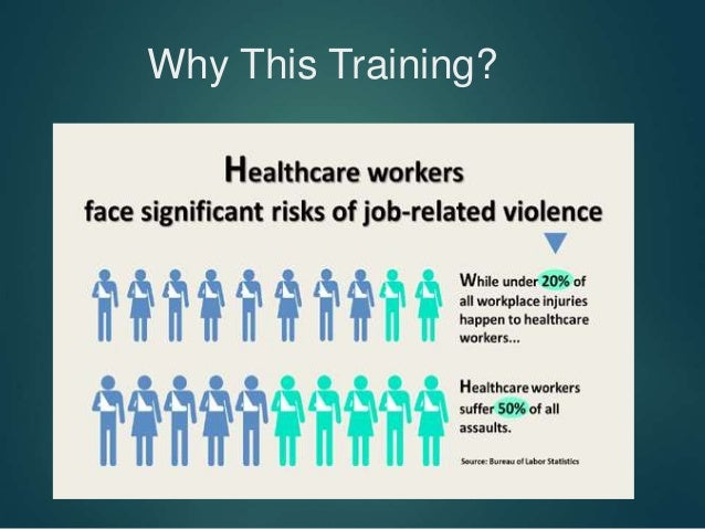 exploring the causes of workplace violence Workplace violence essay examples  exploring the causes of workplace violence 1,224 words 3 pages a research on workplace violence and its causes.