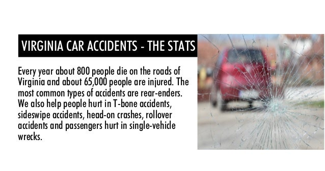 Types of Car Accident in Virginia