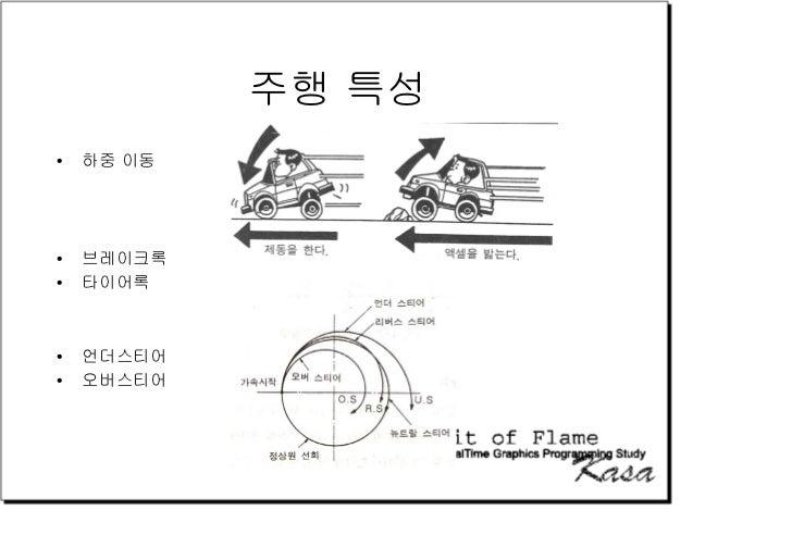 06_자동차물리입문(1)