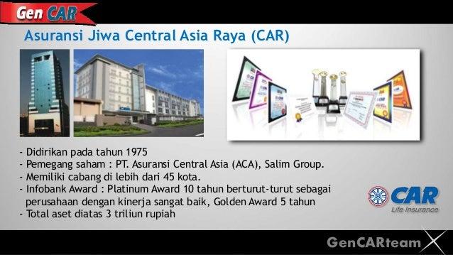 Image Result For Kantor I Network Makassar