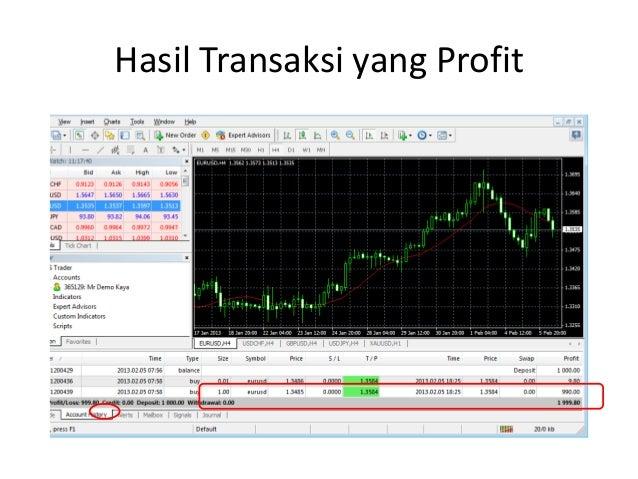 Free live forex rates for website