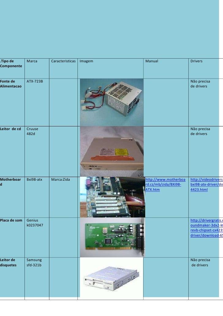 .Tipo de ComponenteMarcaCaracteristicasImagemManualDriversFonte de AlimentacaoATX-723BNão precisa de driversLeitor  de cdC...
