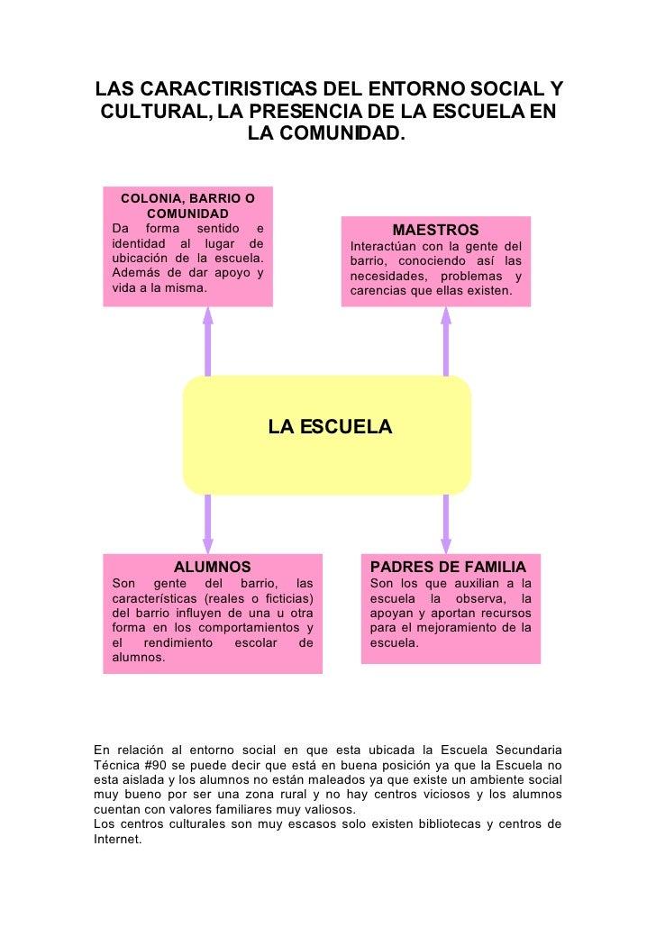LAS CARACTIRISTICAS DEL ENTORNO SOCIAL Y CULTURAL, LA PRESENCIA DE LA ESCUELA EN              LA COMUNIDAD.        COLONIA...