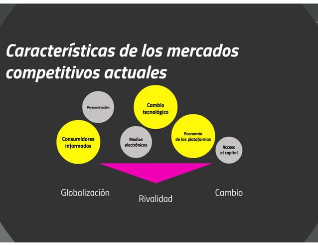 Características de los mercados competitivos actuales