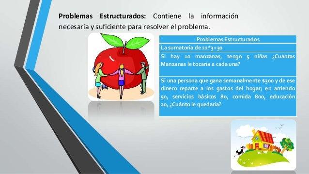 Problemas Estructurados: Contiene la información necesaria y suficiente para resolver el problema. Problemas Estructurados...