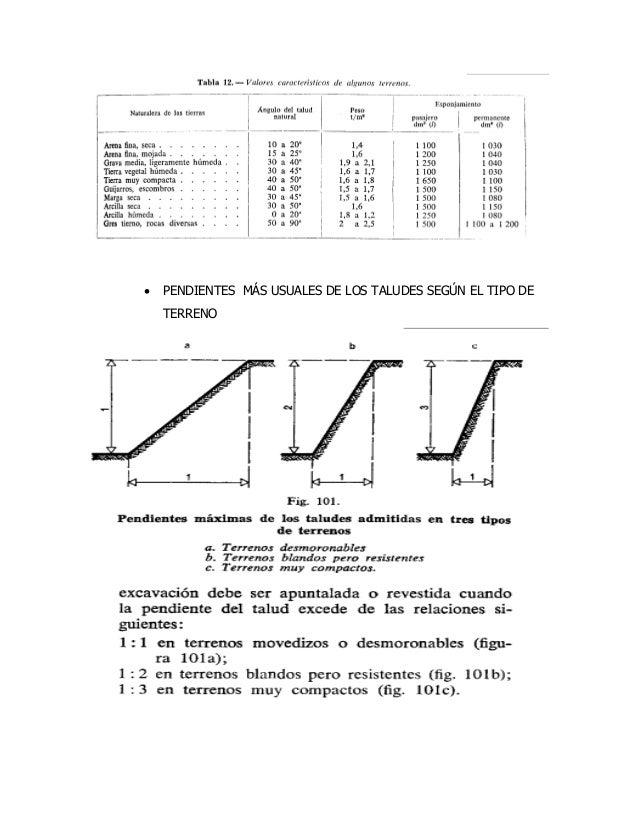 Caracteristicas del terreno for Tipos de terreno