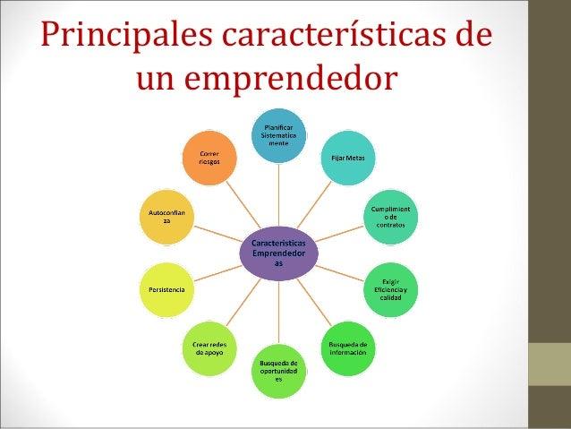 Caracteristicas de un emprendedor 1 for Que es una oficina y sus caracteristicas