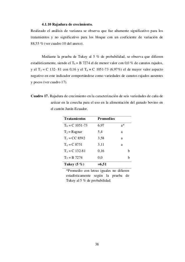 """Autor: Ing. Marcos Segundo Fernández Tapia. """"Caracterización de seis …"""