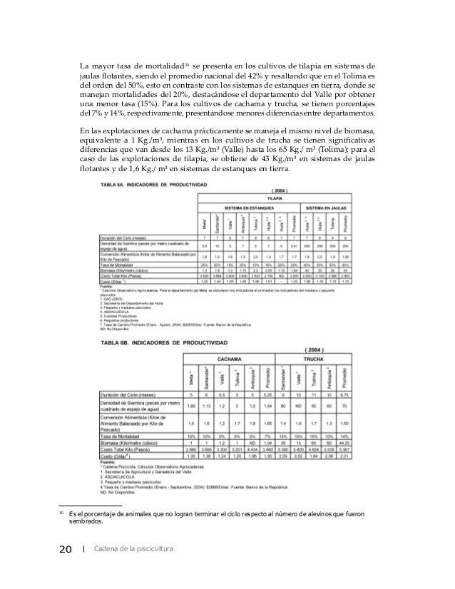 Caracterizacion piscicultura for Jaulas flotantes para piscicultura