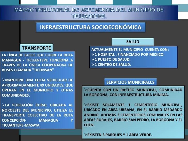 Caracterizacion y potencialidades del municipio de ticuantepe - Centro de salud la flota ...