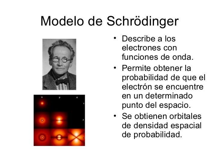 Modelo atomico de niels bohr yahoo dating 3