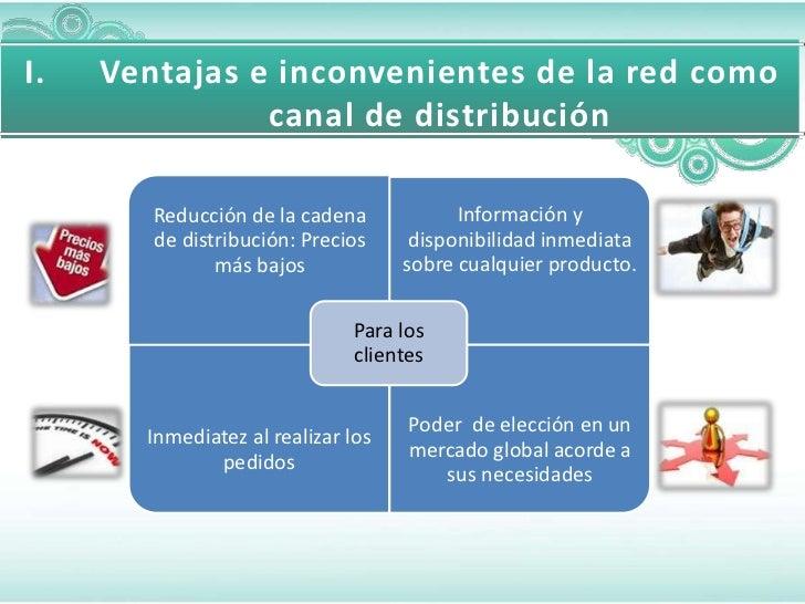 I.   Ventajas e inconvenientes de la red como               canal de distribución        Reducción de la cadena           ...
