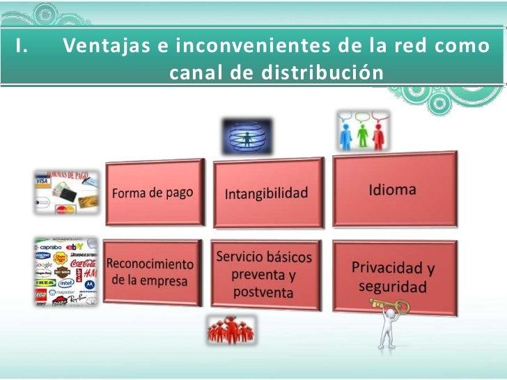 I.   Ventajas e inconvenientes de la red como               canal de distribución