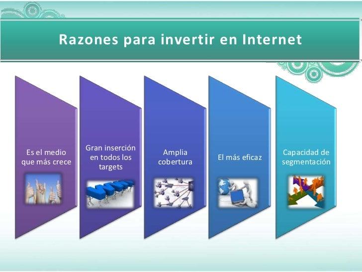Razones para invertir en Internet                Gran inserción Es el medio                      Amplia                   ...