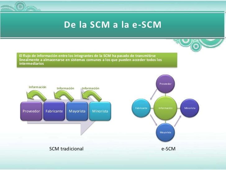 De la SCM a la e-SCMEl flujo de información entre los integrantes de la SCM ha pasado de transmitirselinealmente a almacen...