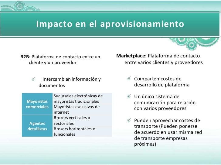 Impacto en el aprovisionamientoB2B: Plataforma de contacto entre un          Marketplace: Plataforma de contacto   cliente...