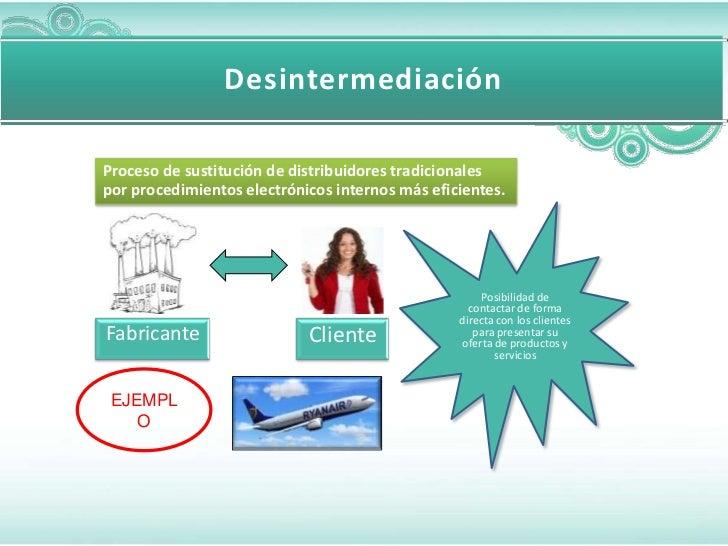 DesintermediaciónProceso de sustitución de distribuidores tradicionalespor procedimientos electrónicos internos más eficie...