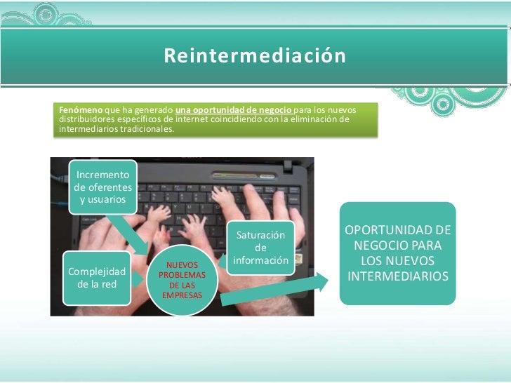 ReintermediaciónFenómeno que ha generado una oportunidad de negocio para los nuevosdistribuidores específicos de internet ...