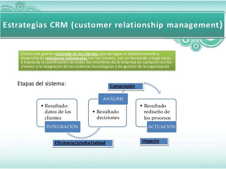 Estrategias CRM (customer relationship management )    Sistema de gestión centrado en los clientes que persigue el estable...
