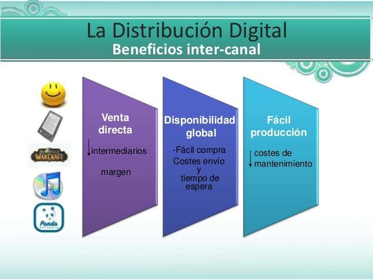 La Distribución Digital     Beneficios inter-canal Venta           Disponibilidad      Fácil directa             global   ...