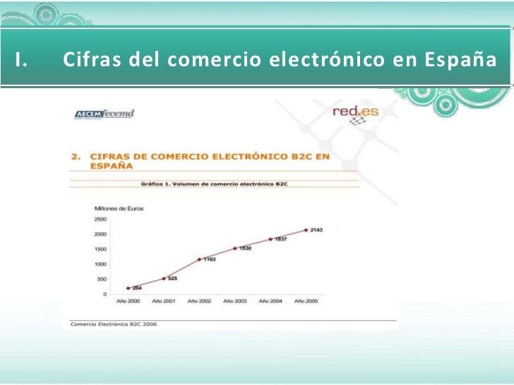 I.   Cifras del comercio electrónico en España