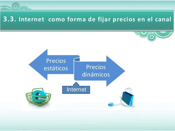 3.3. Internet como forma de fijar precios en el canal             Precios            estáticos      Precios               ...