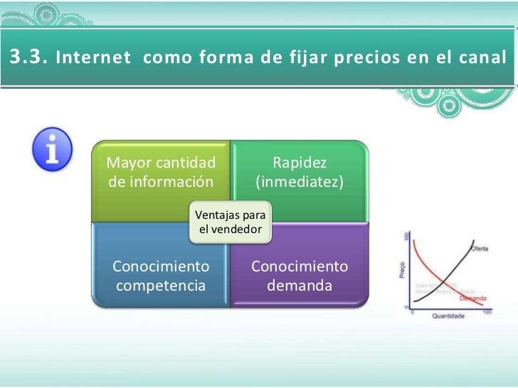 3.3. Internet como forma de fijar precios en el canal          Mayor cantidad           Rapidez          de información   ...