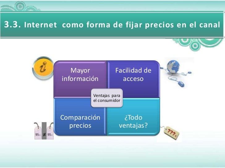 3.3. Internet como forma de fijar precios en el canal                 Mayor           Facilidad de              informació...