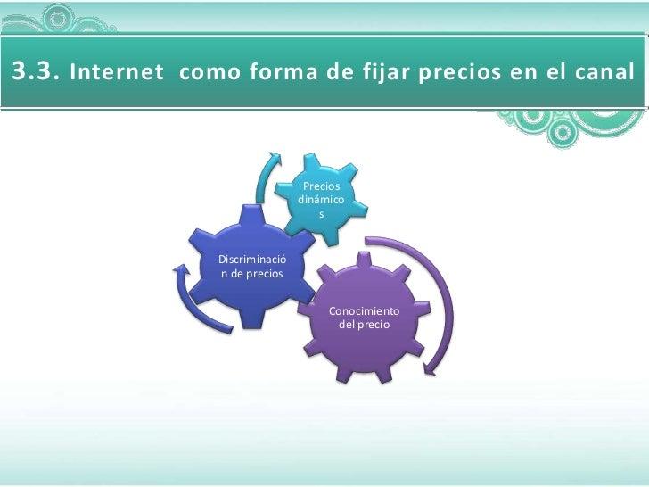3.3. Internet como forma de fijar precios en el canal                                  Precios                            ...
