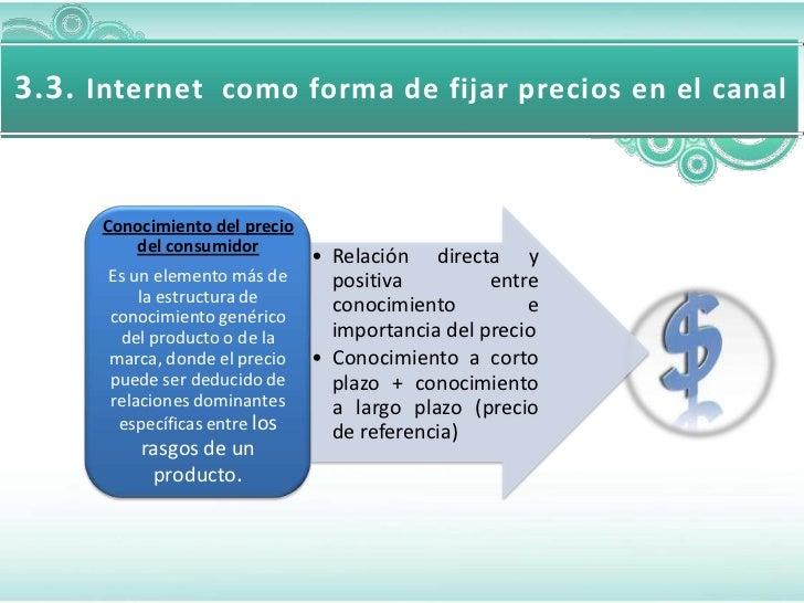 3.3. Internet como forma de fijar precios en el canal      Conocimiento del precio         del consumidor                 ...