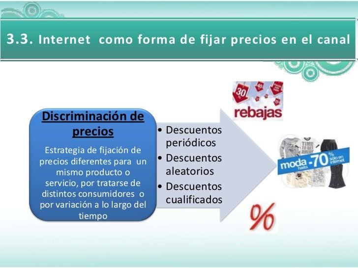 3.3. Internet como forma de fijar precios en el canal     Discriminación de           precios     • Descuentos            ...
